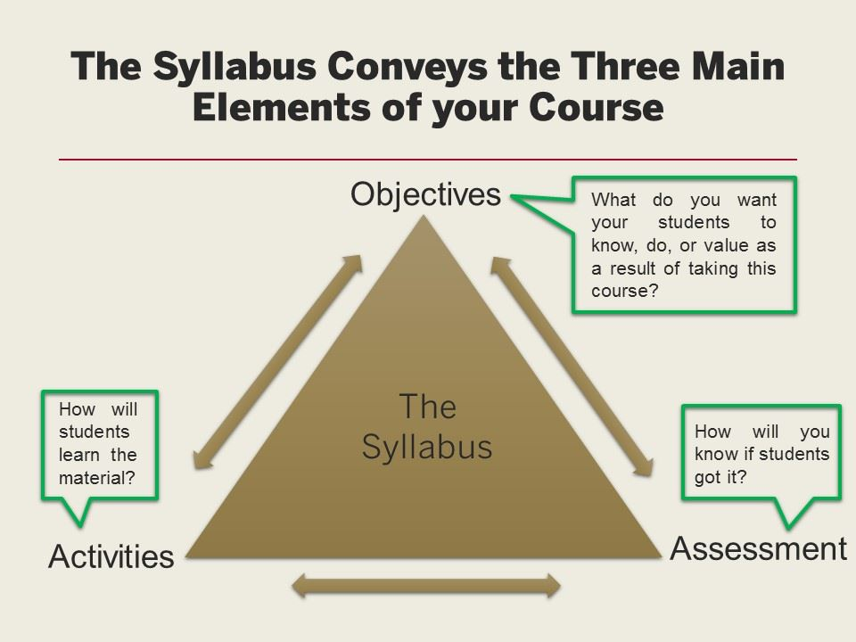 syllabus ibsl Ibsl syllabus fall14 - free download as word doc (doc), pdf file (pdf), text file (txt) or read online for free.
